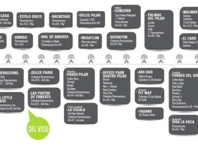 Cómo contratar Telviso Internet y WIFI en Pilar, Del Viso y Gran Buenos Aires en Argentina